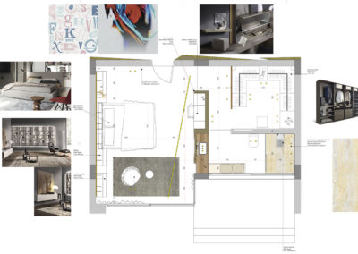 olivieri-lab-project5